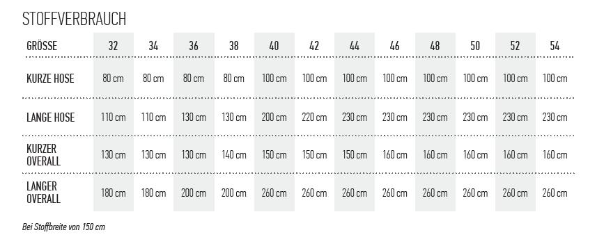 La Taissa 32-54 Ebook Palazzo Hose/Overall